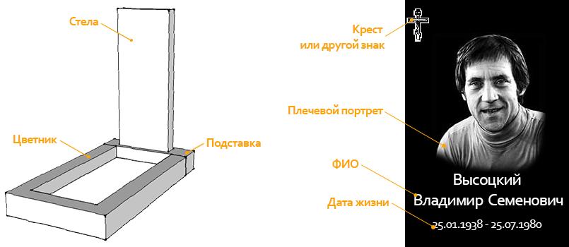 Памятники под заказ Льгов памятник из гранита Бутурлиновка